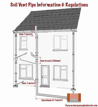 Soil Vent Pipe Plumbing Stack Regulations Internal