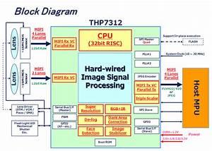 Thp7312 Uff5cisp  Image Signal Processor  Uff5cthine Electronics