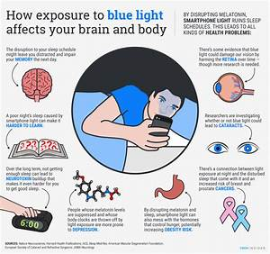 How Smartphone Light Affects Your Brain & Body ...