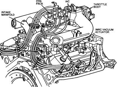 diagram     hoses    motor