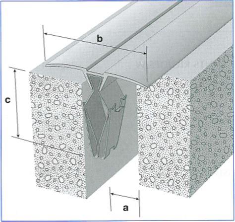 la chimie en cuisine couvre joint alu ou pvc séparés