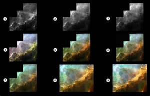 A short introduction to astronomical image processing ...