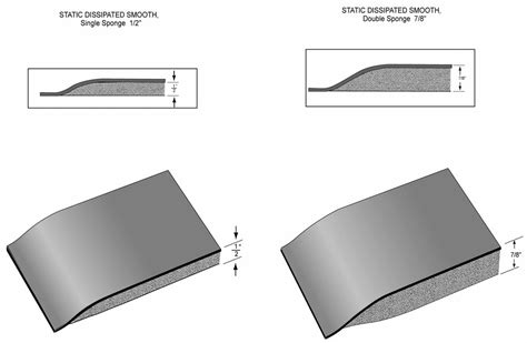 Static Dissipative Tile Grounding Detail by Static Dissipative Smooth Anti Fatigue Mat Smooth