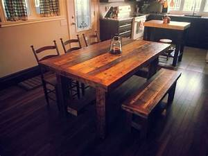 Table De Cuisine En Bois : table de cuisine rustique fabriqu par conception st am bois de grange pinterest cuisine ~ Teatrodelosmanantiales.com Idées de Décoration