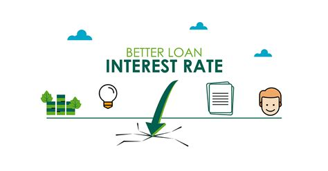 How To Get A Better Interest Rate On A Loan