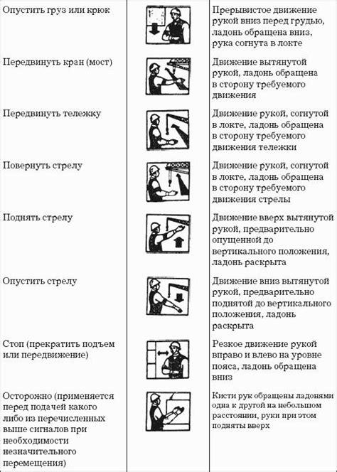 Рабочая инструкция лифтера беларусь symtividif835.