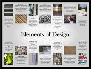 Basic interior design principles home design for Elements and principles of interior design ppt