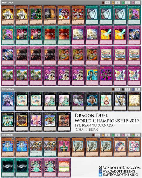 Yugioh Deck Types 2017 by Yu Gi Oh Duel World Chionship 2017 Decks Road