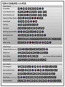 Gta 5 Cheat Codes For Playstation 3
