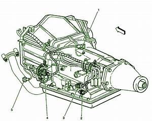 Fuse Box Diagram 300x239 1999 Chevrolet S10 2 2l