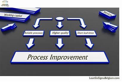 Improvement Process Lean Sigma Six Belgium Essential