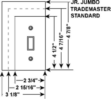 standard light switch dimensions to on pinsdaddy