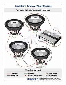2 2 Ohm Dvc Wiring Diagram