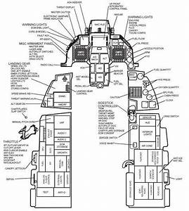 Explanation Of Fighter Cockpit Controls