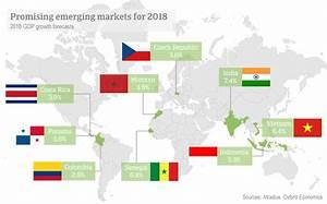 Promising Markets for 2018 | Atradius