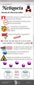 Infografía netiqueta, normas de educación online