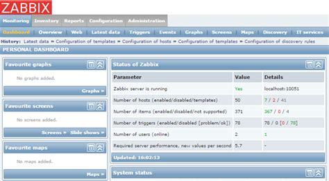 Zabbix Active Directory Authentication Ldap