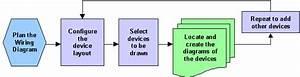Wiring Diagram Generator  Guide To Creating Wiring Diagrams