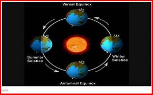 Happy Vernal Equinox  Today March 20 Is The First Day Of
