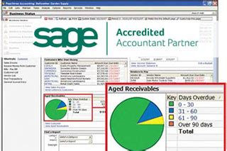 Accredited Partners For Sage Accounting Software  Saint & Co. Content Is Not Allowed In Prolog Xml. Senior Living Greenville Sc Siding A Garage. Windows Taskbar Replacement Nfl Dish Network. Does Office Depot Drug Test New Google Voice. Term Life Insurance Calculator. Window Installer Download Flooring Akron Ohio. Subprime Mortgage Lender Locksmith In Oakland. Credit Acceptance Car Loan Usf Nursing School