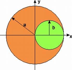 Elektrisches Potential Berechnen : phys3100 grundkurs iiib physik wirtschaftsphysik und ~ Themetempest.com Abrechnung