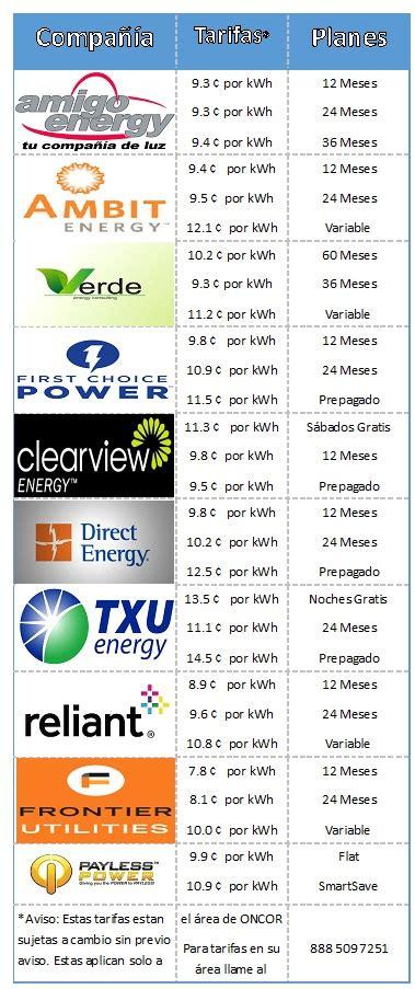 companias de luz en texas en electricity express