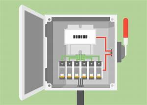 Electrical Panel Inspection Safety Tips For Every Electrician