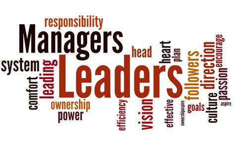 Kotter Management And Leadership by John Kotter On Management And Leadership Dr Todd Thomas