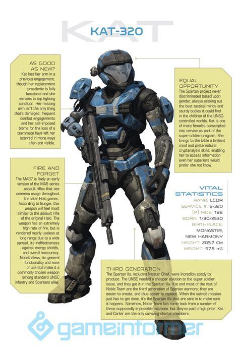 43 Best Emile Halo Reach Images On Pinterest Videogames