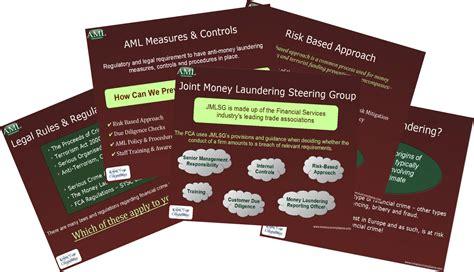 Anti Money Laundering Compliance Program Policies And Anti Money Laundering Package Your Compliance