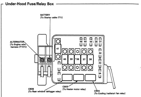 Nissan Civic Engine Diagram Wiring For Free