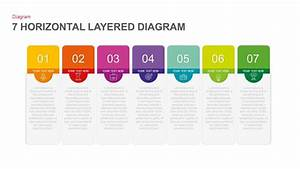 7 Horizontal Layered Diagram Powerpoint And Keynote
