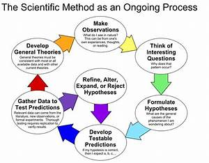 Evolution  Not Science  Pseudoscience  U2013 Rational Faith