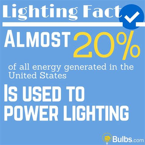 light energy facts 16 best images about bulbs lighting facts on