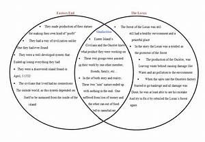 Quotes About Venn Diagram  38 Quotes