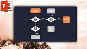 Design And Animate A Flow Chart In Powerpoint - How To Create A Flow Chart