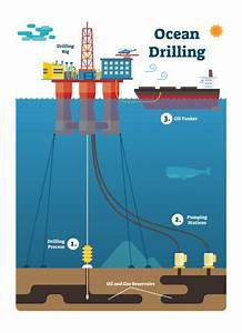 Best Oil Rig Illustrations  Royalty-free Vector Graphics  U0026 Clip Art