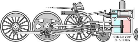how tesla will change the world engineers scientists locomotive vapeur locomotive