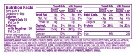 light and fit greek yogurt nutrition dannon light fit greek crunch yogurt reviews corliss