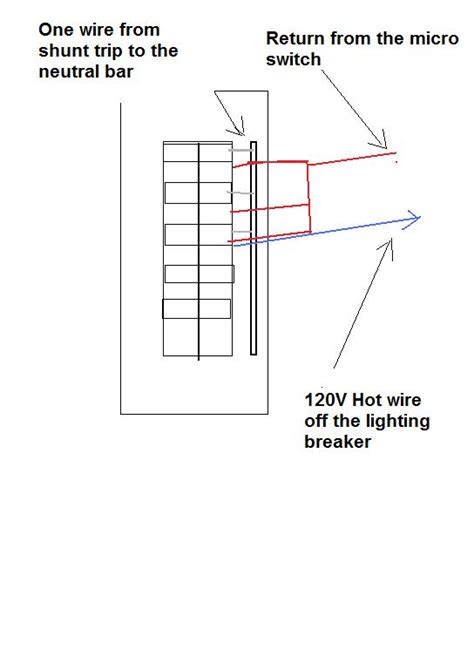 How Install Trip Breakers