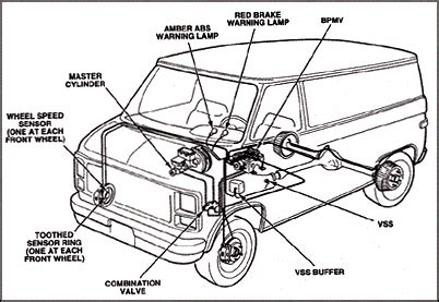 Starter Wiring Diagram 98 Ford Expedition