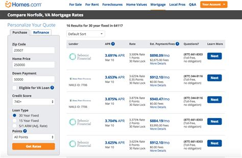 Guide To Mortgage Rate Comparison Tables  Homescom. Nashville Roofing Company Diploma Online Test. Job Description For Artist Indie Online Radio. Organizational Behavior Degree. Fort Myers Colleges And Universities. Quotes About Quitting Smoking. Hill Country Carpet Cleaning Lose My Weight. Cannot Generate Sspi Context Microsoft Sql Server. Buy Online Antivirus Software