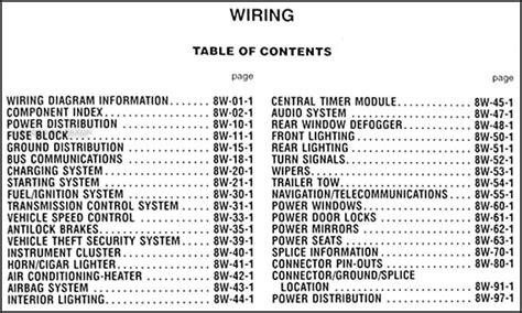 2005 dodge sprinter wiring diagram manual original