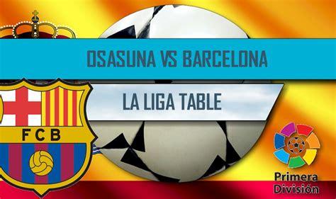 Osasuna inicia en breves minutos por las pantallas de espn 2 y movistar ¿dónde ver movistar laliga en vivo barcelona vs. Osasuna vs. Barcelona 2016 Score En Vivo: La Liga Table