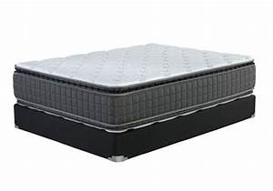 Hallandale double sided pillow top mattress set twin for Double pillow top full mattress