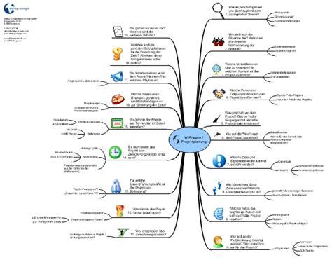 arbeitsmethodik projektmanagement blog seite