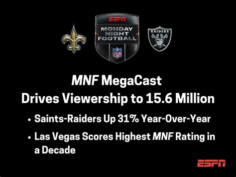 Monday Night Football MegaCast Drives Franchise's ...