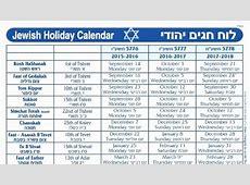 Jewish Holidays 2019 April Hype Journey