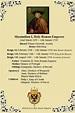 Maximilian I, Holy Roman Emperor | Roman emperor, Roman ...