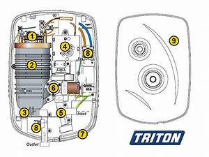 Triton Enlight Shower Spares And Parts